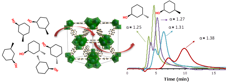Shape selective separation by UiO-66 framework
